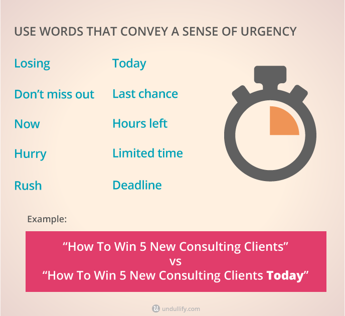 Use words that convey a sense of urgency in your headline