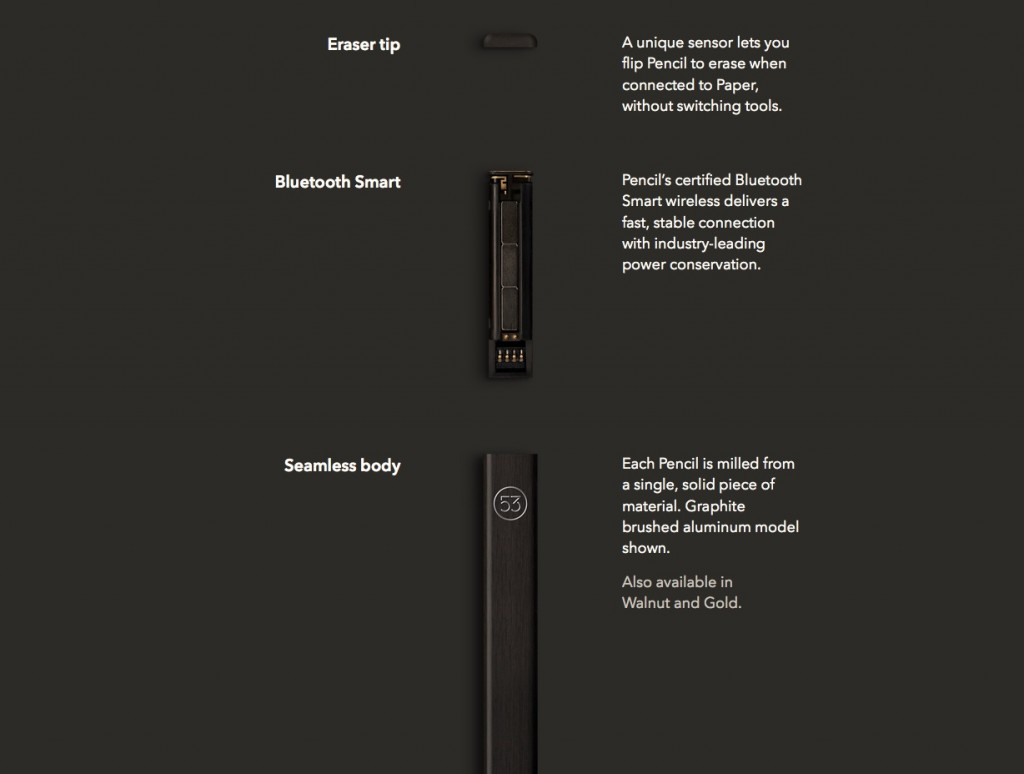 ecommerce-interactive-pencil3