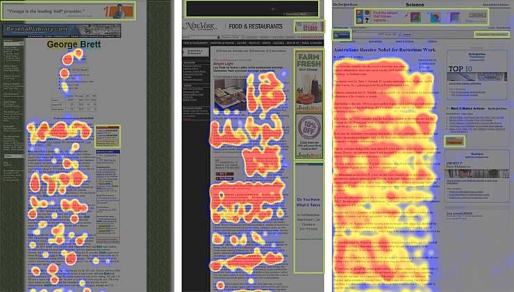 eye-tracking-banner-blindness
