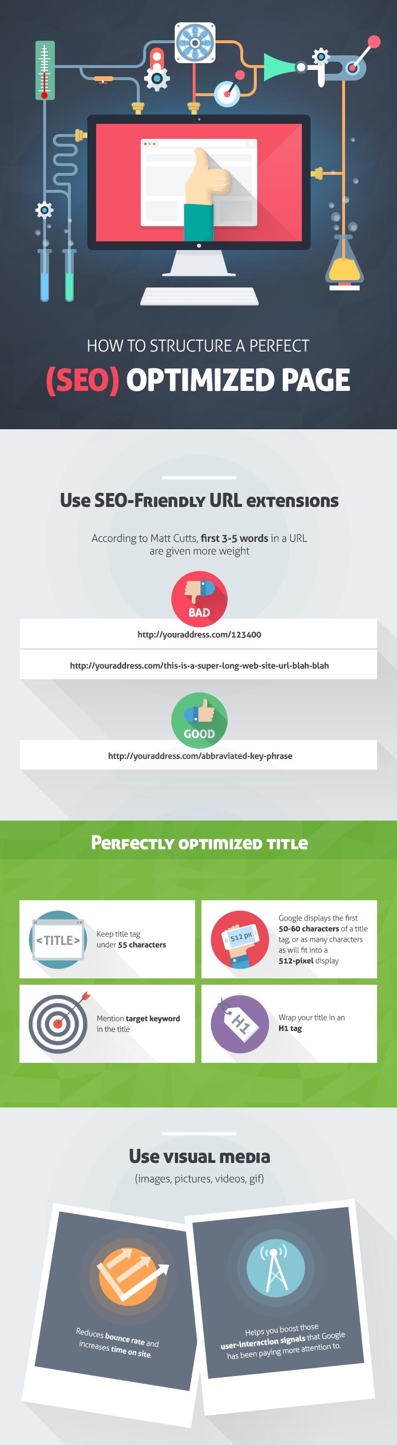 visual-content-marketing-1-ig-kissmetrics