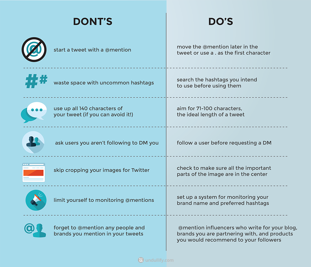 7 Common Twitter Mistakes & How to Avoid Them