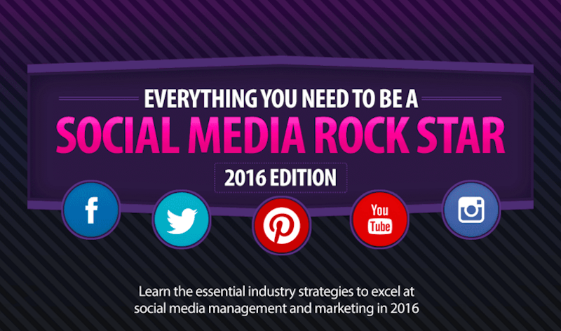 social-media-guides-7-rock-star-infographic